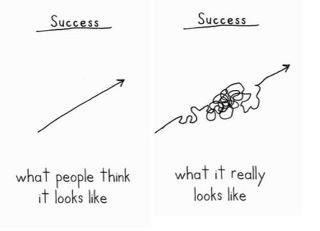 Success what it really looks like