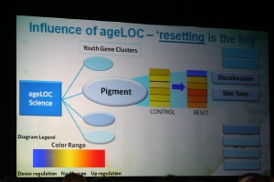 ageLOC is revolutionizing the anti-aging industry